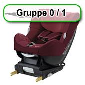 Autositz Gruppe 0 bis 18 kg