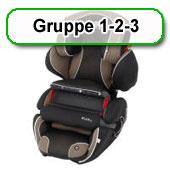 Autositz Gruppe 9-36 kg